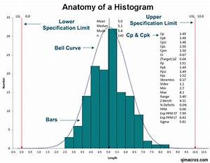 bell curve template excel 2010 - histograms in excel histogram maker for excel