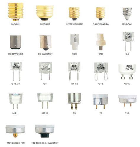 light bulb socket types base light bulb socket types bulb types bulb types popideas
