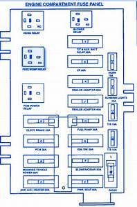 Ford E350 Van 7 5 1993 Engine Fuse Box  Block Circuit Breaker Diagram