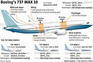 Boeing Launches Max 10 At Paris Air Show To Challenge