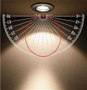 Photometric Measurements Of Leds And Lamps Sphereoptics En