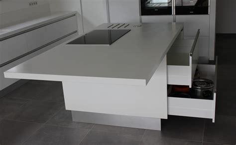 meuble salle de bain avec meuble cuisine abmi