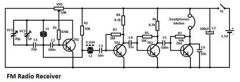 Radio Reciever What Electronics