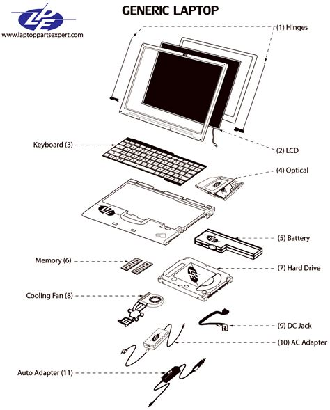 Dell Repair Diagram by Dell Inspiron 1110 Laptop Parts Dell Inspiron Laptop