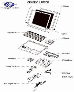 Lenovo  Ibm Thinkpad Type 2764 Parts