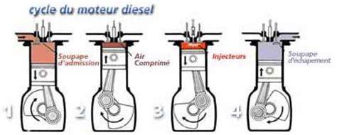 calculatrice de bureau moteur diesel 1893 eurekaweb inventions