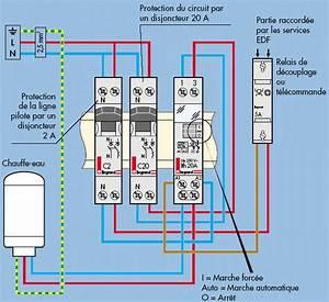 Contacteur Jour Nuit : montages de la cat gorie electronique de puissance ~ Dallasstarsshop.com Idées de Décoration