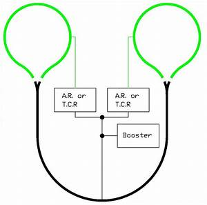 Here Are The Same Stacked Balloon Tracks But Using
