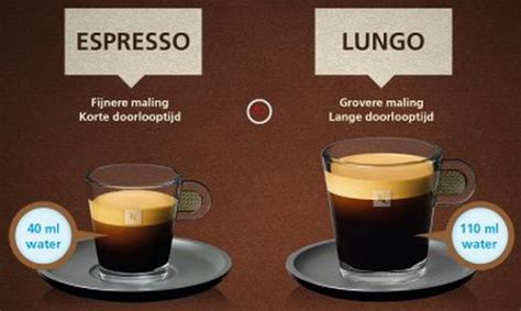 Modern Panel Curtains by Difference Between Lungo And Espresso Size Diy Tips