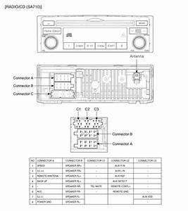 Hyundai Getz Wiring Diagram Pdf