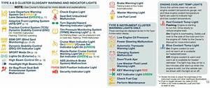 2008 Mazda 6 Warning Light Symbols
