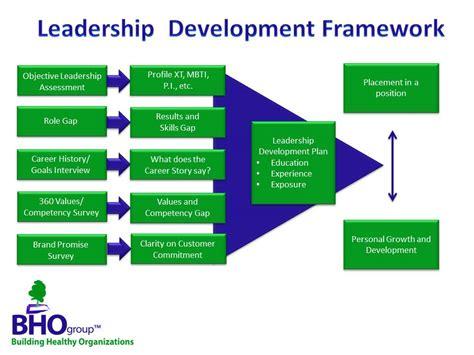 bho group leadership development