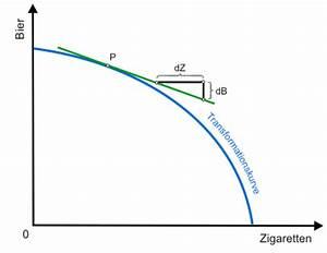 Grenzrate Der Transformation Berechnen : die transformationskurve ~ Themetempest.com Abrechnung