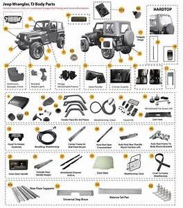 Jeep Yj Parts Diagram  Jeep  Auto Wiring Diagram