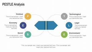 Pestle Analysis Powerpoint Diagram