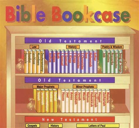 bible book club put  chronicles    testament