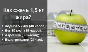 Я хочу похудеть на 10 кг за три месяца