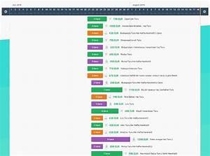 Top 5 Best Free Jquery And Javascript Dynamic Gantt