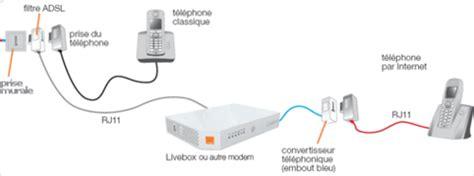 filtres adsl consignes d installation assistance orange