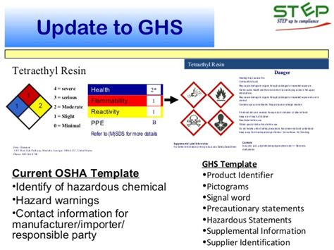 chemical hazard label template