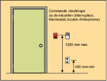 hauteur prise de courant chambre 2 03 cmeq