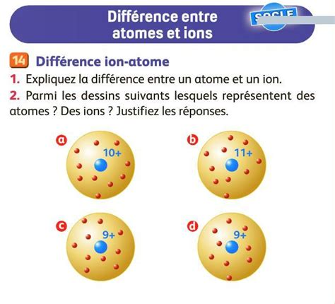 college mathalin i atomes et ions