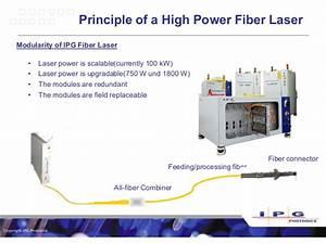 Ipg Boschert Ipg Diferentes Tipos De Laser