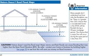 letter of map amendment flood elevation survey elevation certificate