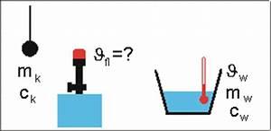 Spezifische Wärme Berechnen : innere energie w rmekapazit t leifi physik ~ Themetempest.com Abrechnung