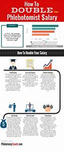 how to double your phlebotomist salary With how much does a phlebotomist make
