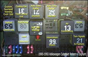 Volkswagen Cabriolet 1990 Part Numbers And Diagram