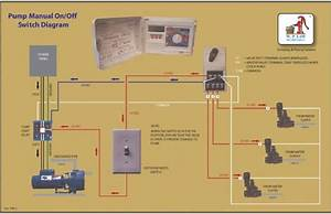 Wiring Diagram  29 Sprinkler System Wiring Diagram