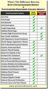 Kroger Org Chart There Are Shocking Differences Between Raw Honey And The