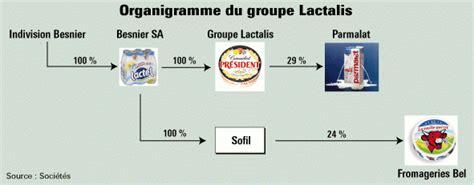 lactalis si鑒e social le groupe lactalis cultive secret familial et opérations de croissance actualités corporate