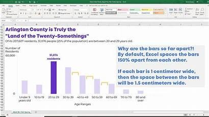Bar Excel Spacing Chart Microsoft Bars Data