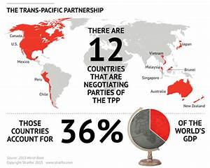 Trans-Pacific Partnership: Prelude To A Japanese Revival