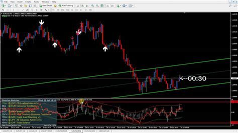 free template mt4 for binary options or forex