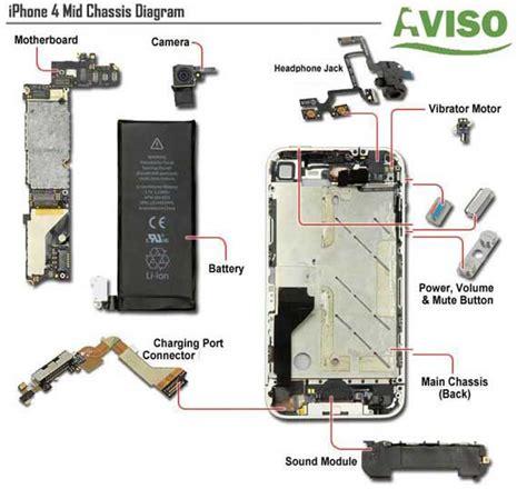 iphone 4 parts iphone diagrams
