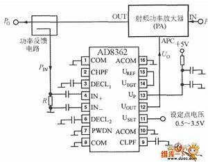 Rf Power Control System Composed Of A Monolithic True Rms