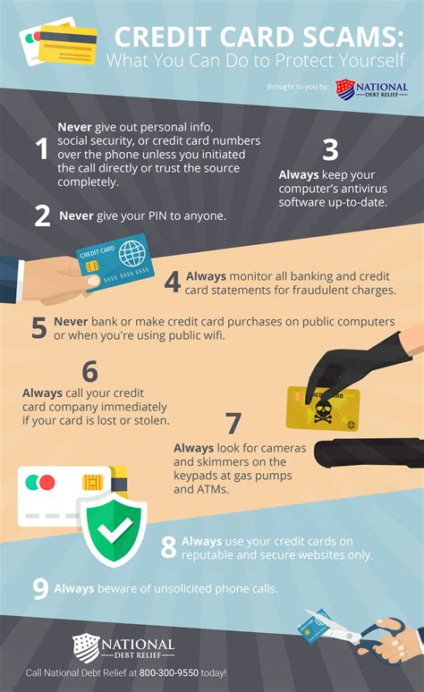 credit card scams   protect  infographic