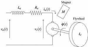 Dc Motor With Flywheel Electric Diagram
