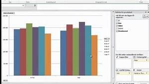 Pivottabeller I Excel  4  L U00e4gga Till Ett Pivotdiagram