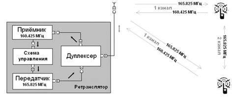 Кпд ветрогенератора коэффициент использования энергии ветра и его зависимость от конструктивных особенностей ветряной электростанции