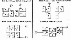 Wiring Diagram For A 1999 Ez Go Golf Cart
