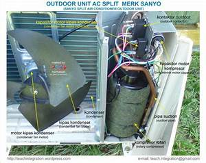 Split Air Cond  Outdoor Unit Parts
