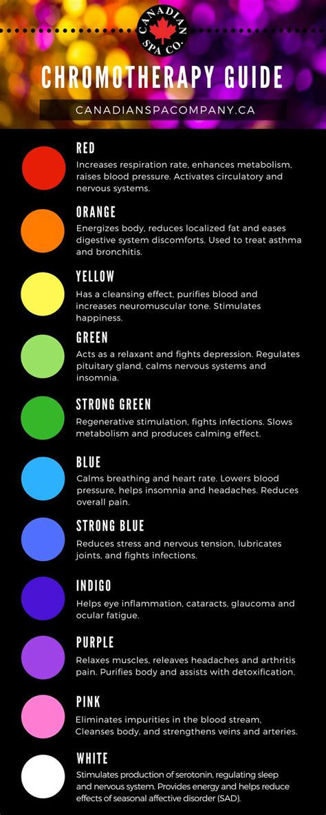 Chromotherapy Colour Guide. Take advantage of the LED Mood