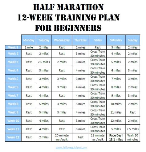 Potato To Half Marathon In 12 Weeks by Half Schedule Inspiration