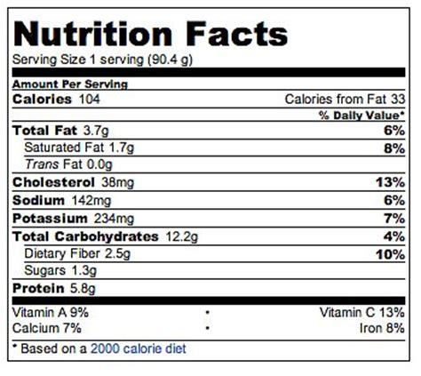 quinoa calories quinoa burrito bites popsugar fitness