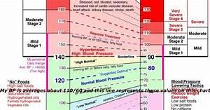 Female Pediatric Blood Pressure Chart Pediatric Bp Chart Unouda