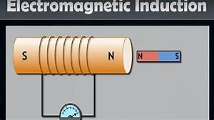 Electromagnetic Induction Images